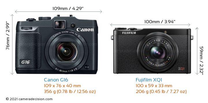 Canon G16 vs Fujifilm XQ1 Camera Size Comparison - Front View
