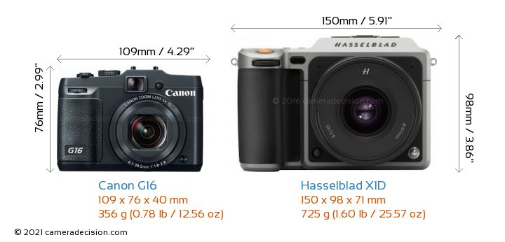 Canon G16 vs Hasselblad X1D Camera Size Comparison - Front View