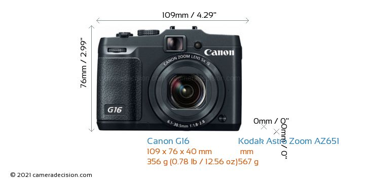 Canon G16 vs Kodak Astro Zoom AZ651 Camera Size Comparison - Front View