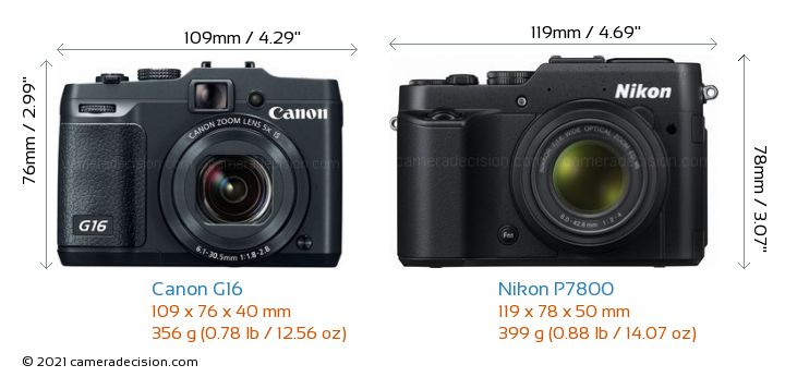 Canon G16 vs Nikon P7800 Camera Size Comparison - Front View