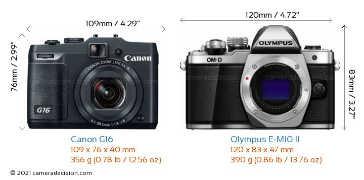 Canon G16 vs Olympus E-M10 II Camera Size Comparison - Front View
