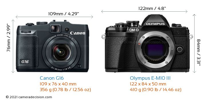 Canon G16 vs Olympus E-M10 MIII Camera Size Comparison - Front View