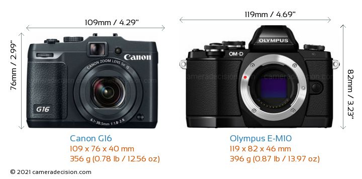 Canon G16 vs Olympus E-M10 Camera Size Comparison - Front View