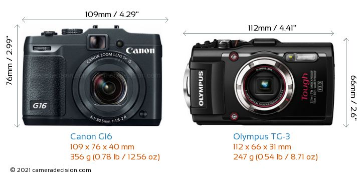 Canon G16 vs Olympus TG-3 Camera Size Comparison - Front View