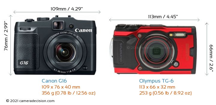 Canon G16 vs Olympus TG-6 Camera Size Comparison - Front View