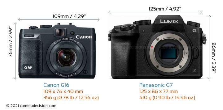 Canon G16 vs Panasonic G7 Camera Size Comparison - Front View