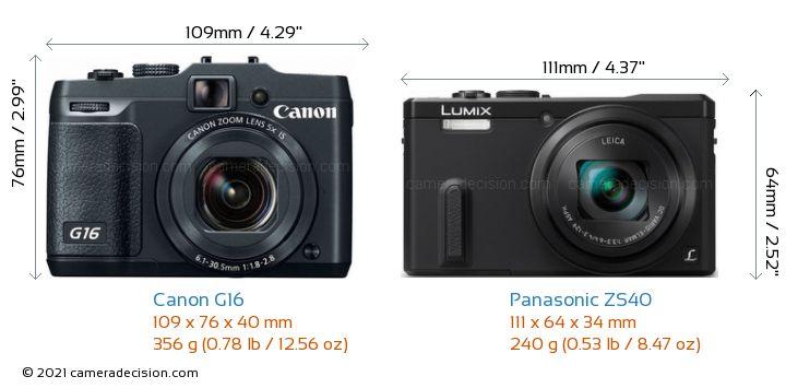 Canon G16 vs Panasonic ZS40 Camera Size Comparison - Front View