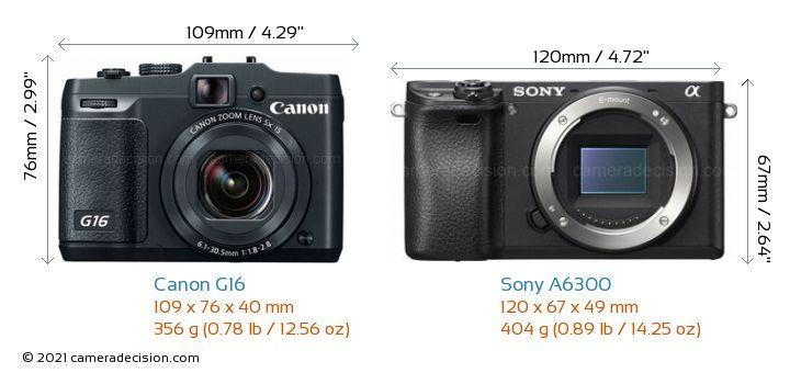 Canon G16 vs Sony A6300 Camera Size Comparison - Front View