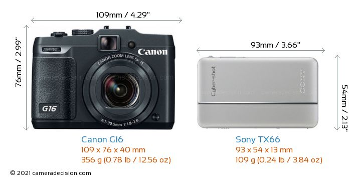 Canon G16 vs Sony TX66 Camera Size Comparison - Front View