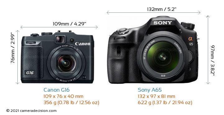 Canon G16 vs Sony A65 Camera Size Comparison - Front View