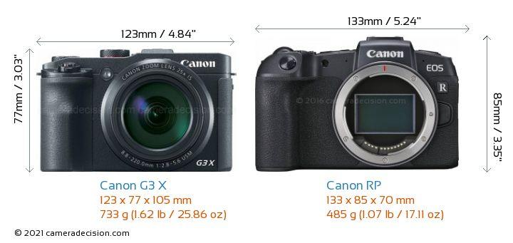 Canon G3 X vs Canon RP Camera Size Comparison - Front View
