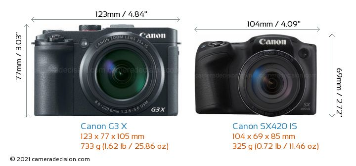 canon powershot sx420 is manual