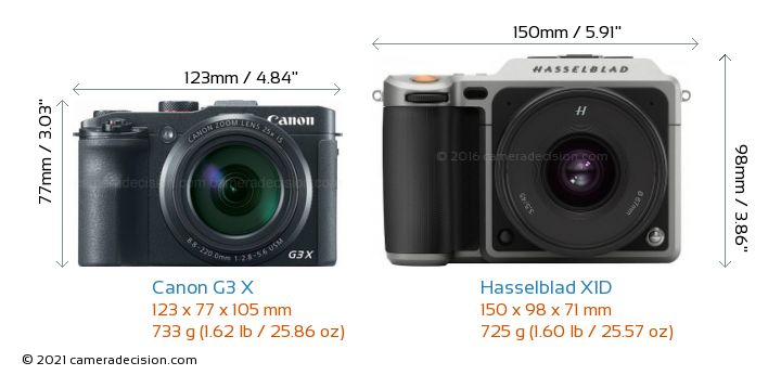 Canon G3 X vs Hasselblad X1D Camera Size Comparison - Front View