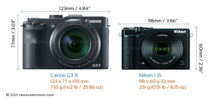Canon G3 X vs Nikon 1 J5 Camera Size Comparison - Front View