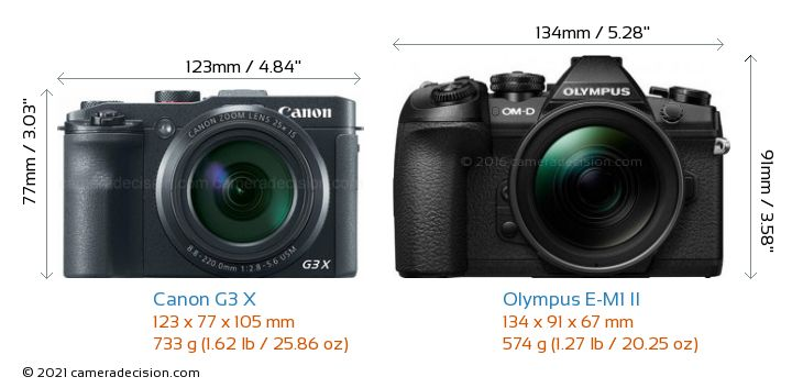 Canon G3 X vs Olympus E-M1 II Camera Size Comparison - Front View