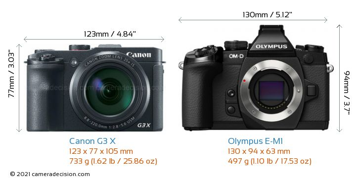 Canon G3 X vs Olympus E-M1 Camera Size Comparison - Front View