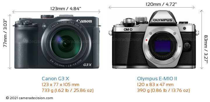 Canon G3 X vs Olympus E-M10 II Camera Size Comparison - Front View