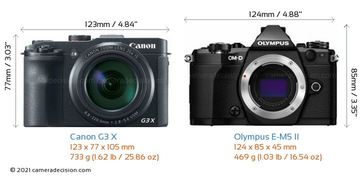Canon G3 X vs Olympus E-M5 II Camera Size Comparison - Front View