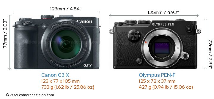 Canon G3 X vs Olympus PEN-F Camera Size Comparison - Front View