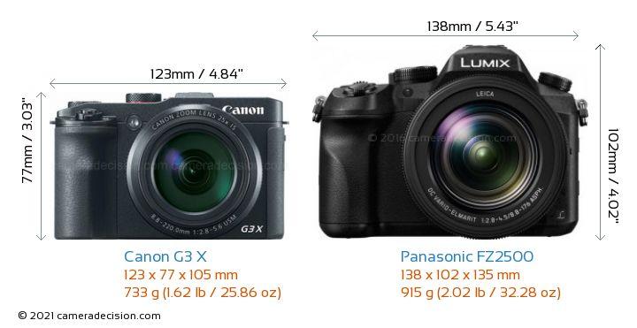 Canon G3 X vs Panasonic FZ2500 Camera Size Comparison - Front View