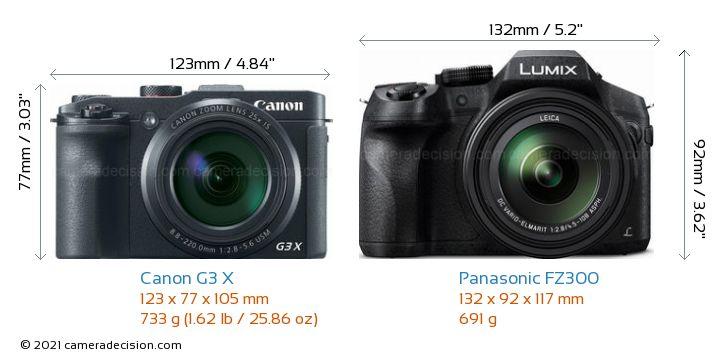 Canon G3 X vs Panasonic FZ300 Camera Size Comparison - Front View