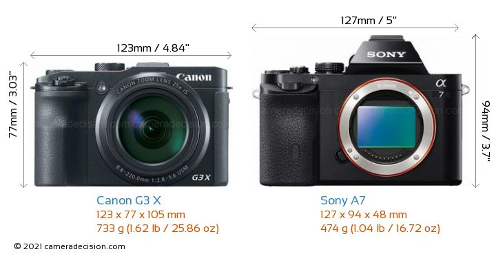 Canon G3 X vs Sony A7 Camera Size Comparison - Front View