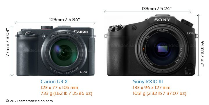 Canon G3 X vs Sony RX10 III Camera Size Comparison - Front View