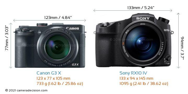 Canon G3 X vs Sony RX10 IV Camera Size Comparison - Front View
