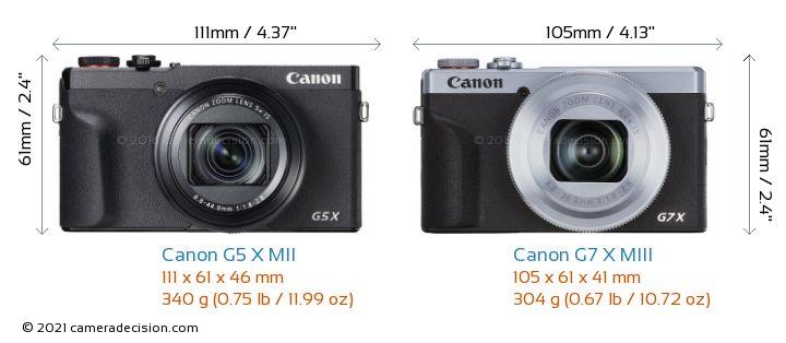 Canon G5 X MII vs Canon G7 X MIII Camera Size Comparison - Front View