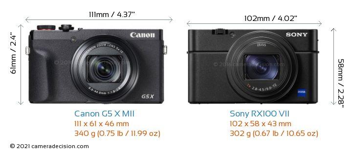 Canon G5 X MII vs Sony RX100 VII Camera Size Comparison - Front View