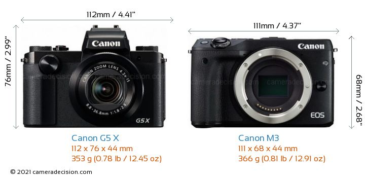 Canon G5 X vs Canon M3 Camera Size Comparison - Front View
