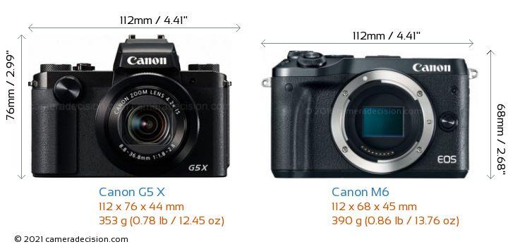 Canon G5 X vs Canon M6 Camera Size Comparison - Front View
