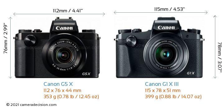Canon G5 X vs Canon G1 X III Camera Size Comparison - Front View