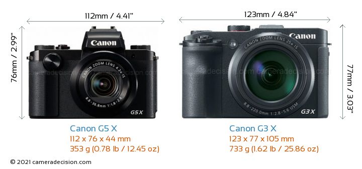 Canon G5 X vs Canon G3 X Camera Size Comparison - Front View