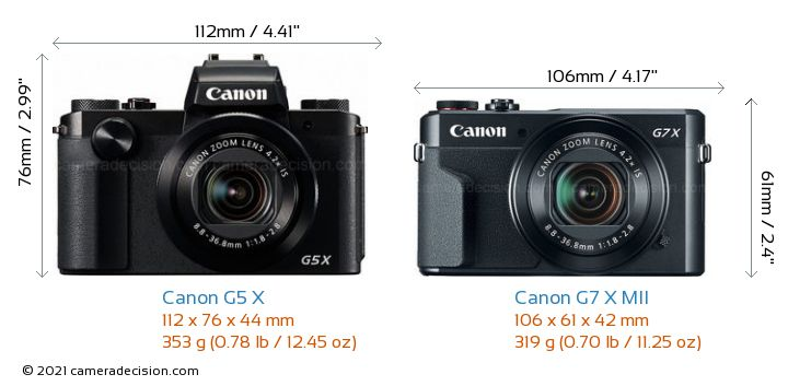 Canon G5 X vs Canon G7 X MII Camera Size Comparison - Front View