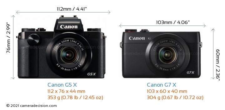 Canon G5 X vs Canon G7 X Camera Size Comparison - Front View