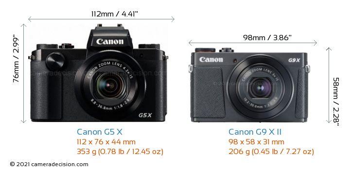 Canon G5 X vs Canon G9 X II Camera Size Comparison - Front View