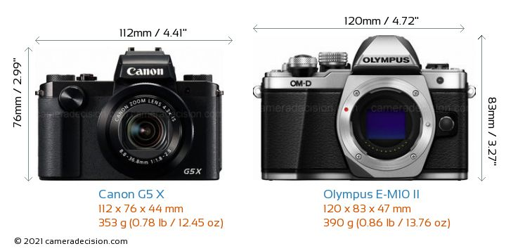 Canon G5 X vs Olympus E-M10 II Camera Size Comparison - Front View