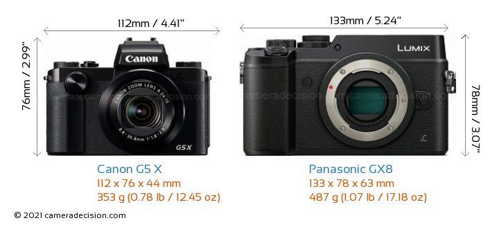 Canon G5 X vs Panasonic GX8 Camera Size Comparison - Front View