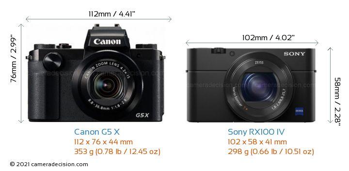 Canon G5 X vs Sony RX100 IV Camera Size Comparison - Front View