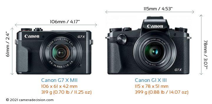 Canon G7 X MII vs Canon G1 X III Camera Size Comparison - Front View