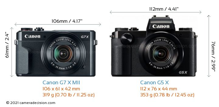 Canon G7 X MII vs Canon G5 X Camera Size Comparison - Front View