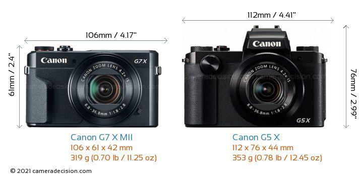 Canon G7 X MII vs Canon G5 X Camera Size Comparison - Front View