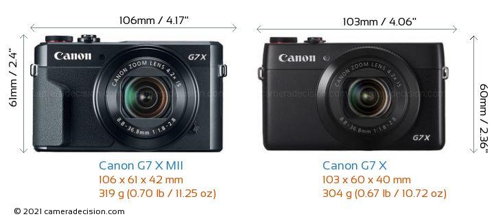 Canon G7 X MII vs Canon G7 X Camera Size Comparison - Front View