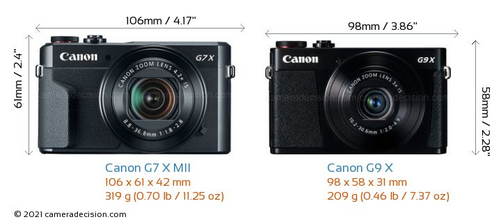 Canon G7 X MII vs Canon G9 X Camera Size Comparison - Front View