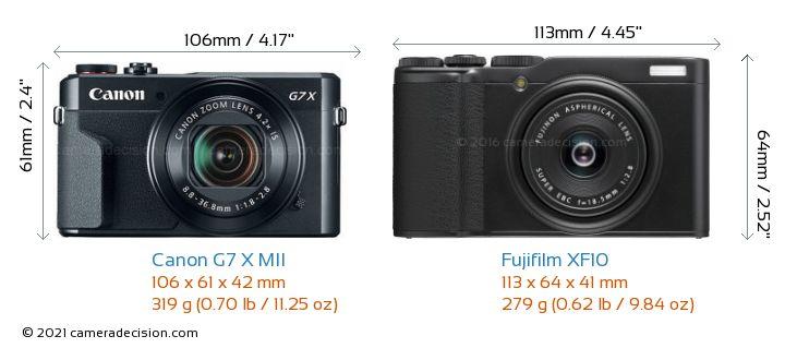 Canon G7 X MII vs Fujifilm XF10 Camera Size Comparison - Front View