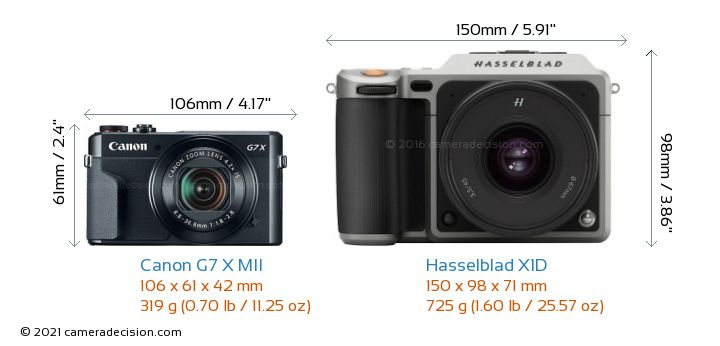 Canon G7 X MII vs Hasselblad X1D Camera Size Comparison - Front View