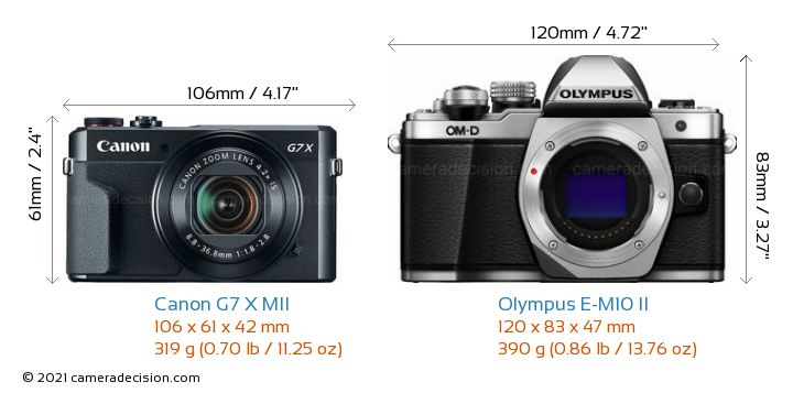 Canon G7 X MII vs Olympus E-M10 II Camera Size Comparison - Front View