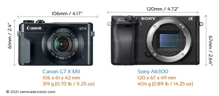 Canon G7 X MII vs Sony A6300 Camera Size Comparison - Front View