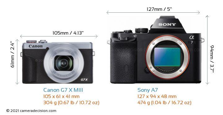 Canon G7 X MIII vs Sony A7 Camera Size Comparison - Front View